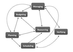 leadership development consultants